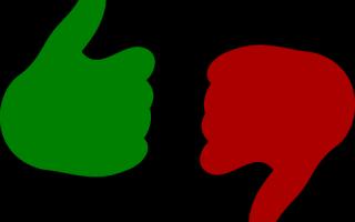 Текущий сентимент — соотношение открытых позиции клиентов онлайн